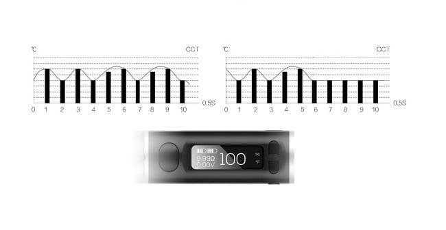 CCT-Modus einer E-Zigarette